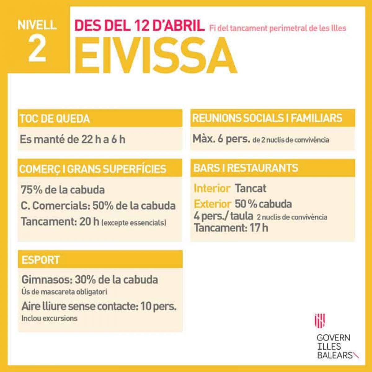 De-escalatie-Ibiza-coronavirus