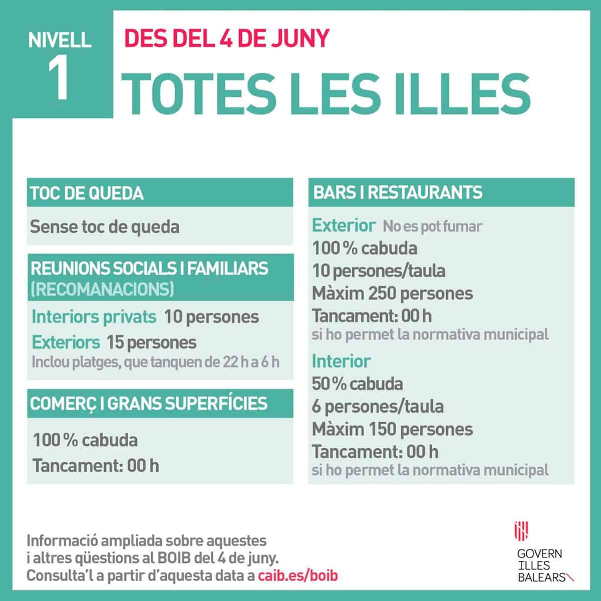 restricties-ibiza-de-escalatie-june-2021-welcometoibiza